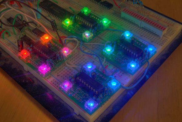 LED PWM Controller