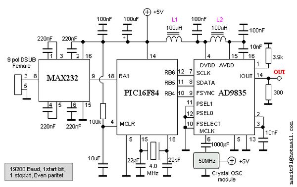 Schematic Digital Synthesis