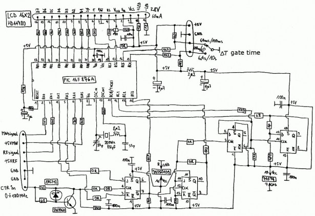 Schematic Frequency Counter