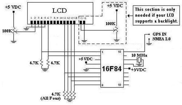 Schematic GPS LCD Display