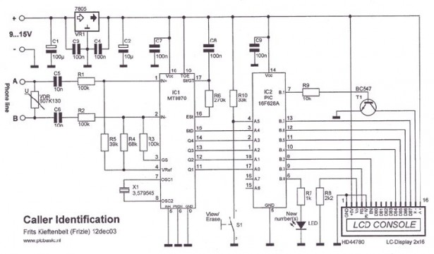 Schematic Line Identification