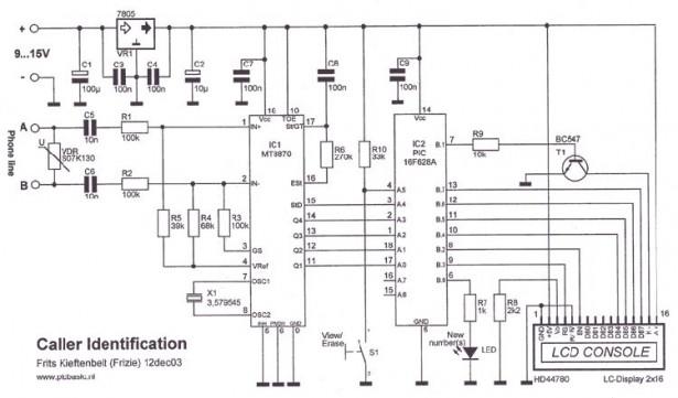 Schematic Line Identification