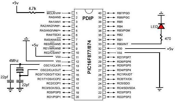 Schematic PIC testing board