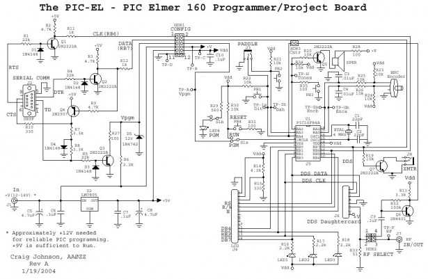 Schematic Project Board