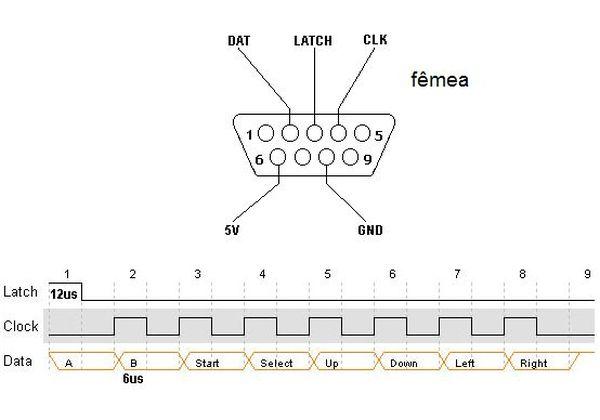 Schematic controller