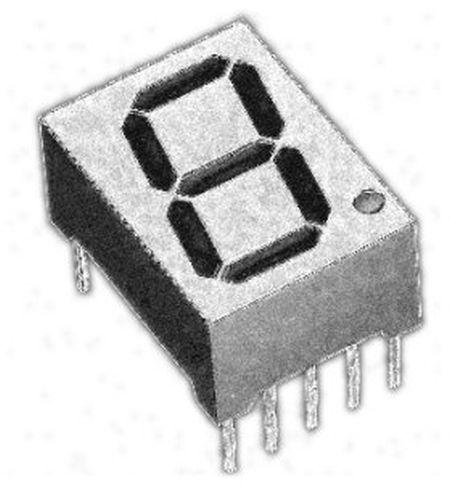 7-segment decoder