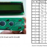 character LCD
