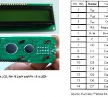 Lab 4: Interfacing a character LCD using PIC16F688