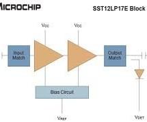 Microchip expands RF power amplifier portfolio