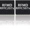RFMD IQ modulator has fractional-N synthesiser