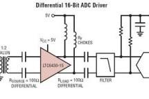 CATV amplifier has wide dynamic