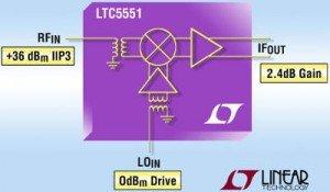 Linear Tech aims
