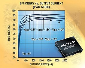 Maxim adds mosfets to 'smallest' DC-DC converter