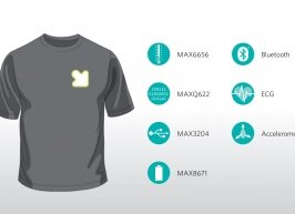 Maxim bets its shirt on integration