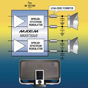 Maxim claims Class D amps will simplify audio design