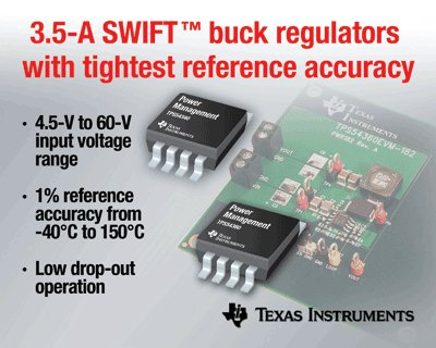 TI puts 1.8A brushed DC motor driver in 2mm package