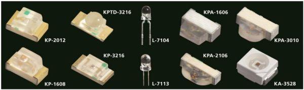 LED power consumption