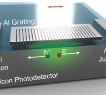 Nature inspires color-sensitive, CMOS-compatible photodetector