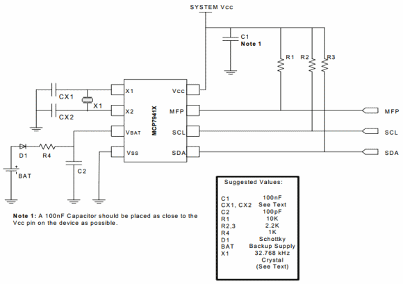 Recommended Usage of Microchip Serial RTCC Devices