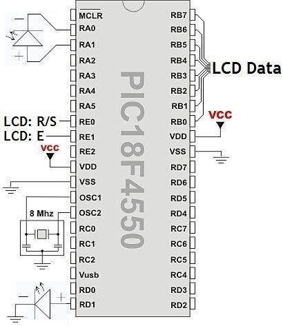 LED LYT Meter