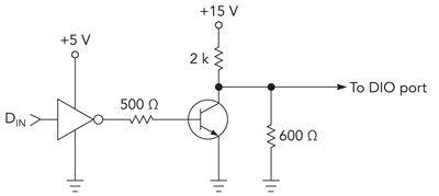 Test Ideas Protect USB measurement circuits