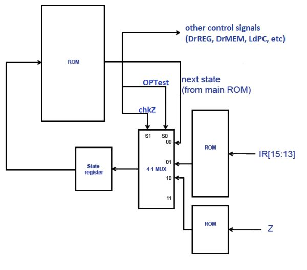 Internet – Ethernet – LAN Projects – PIC Microcontroller