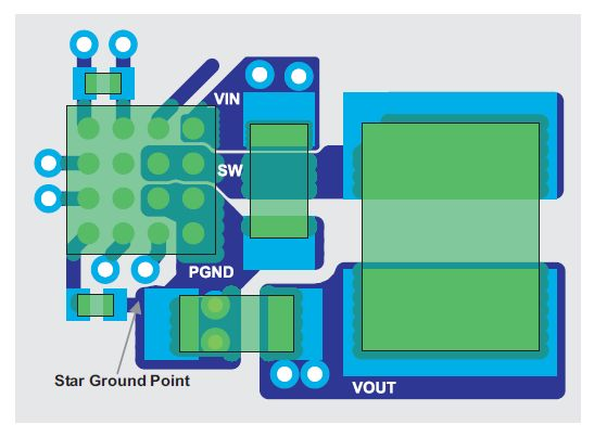 Five steps to a great PCB layout for a step-down converter