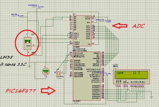 Lm35 interfacing with pic 16f877 through adc0808 schematic