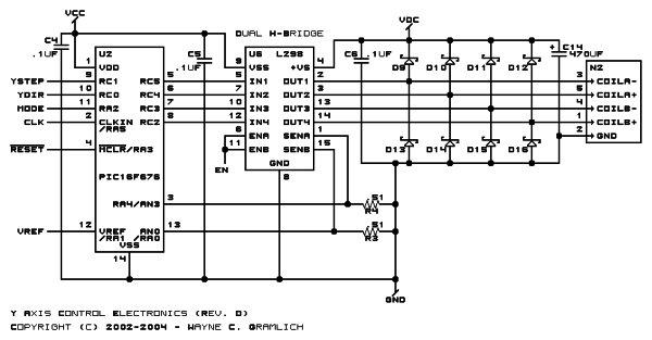 CNC Controller Motion Schematics (Rev. D)