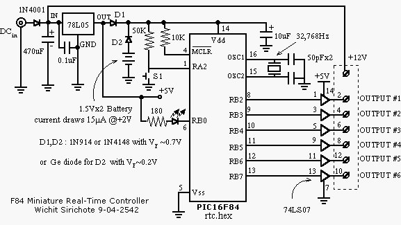 F84 Miniature Real-Time Controller