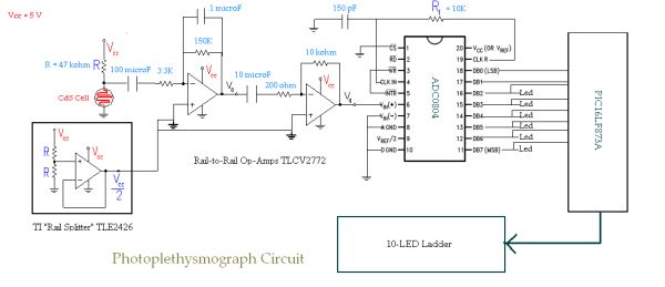 MEASURING HEART RATE USING A PHOTOPLETHYSMOGRAPHIC CARDIOTACHOMETER