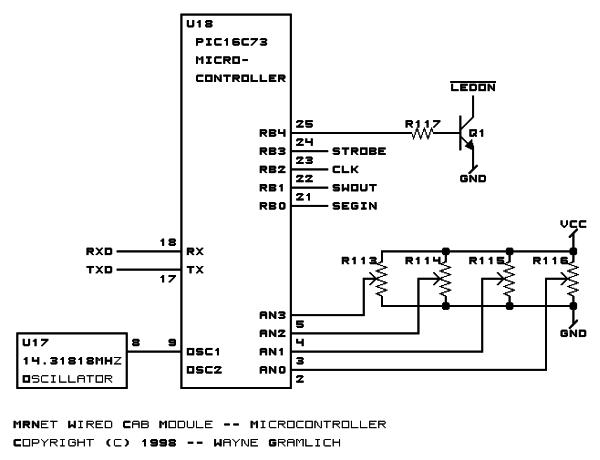 MRNet -- Wired Cab Module (Revision A)