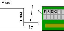 A PIC frequency counter operating up to about 50 MHz. usnig pic microcontoller