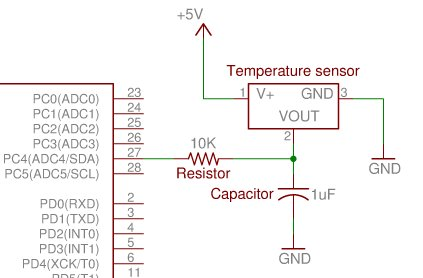 About the Temperature Sensor