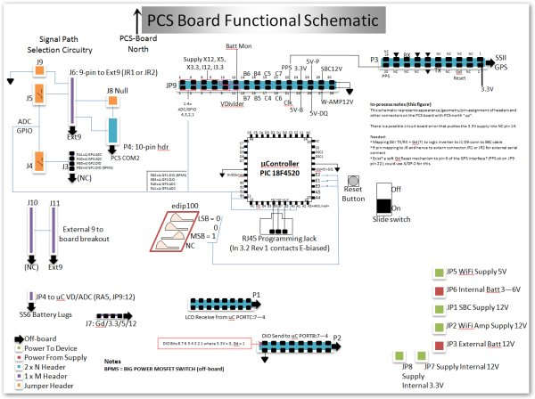 Gen 3.2 PCS Board Design Schemetic