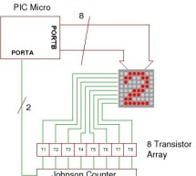 How to drive a Dot Matrix LED Display. using pic microcontroller