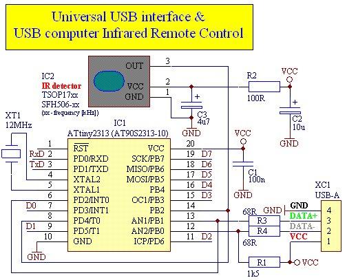 Implementation USB into microcontroller IgorPlug-USB (AVR)