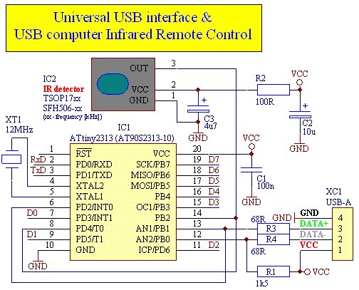 Implementation USB into microcontroller IgorPlug-USB (AVR)