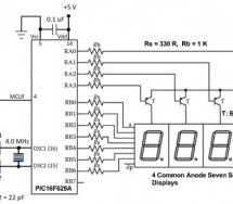 LabVIEW motion controller using pic microcontroller