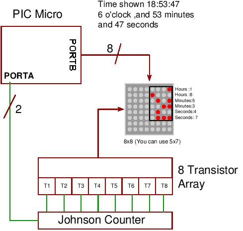 Making a binary clock using a PIC Microcontroller