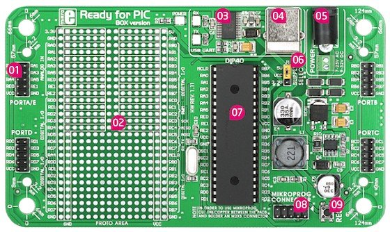 "MikroElektronika's ""Ready for PIC"" board talks to ""Processing"""