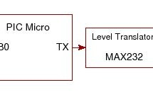 Universal Serial Infrared Receiver. using pic microcontoller