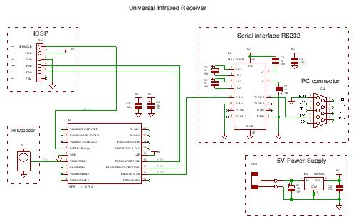 Universal Serial Infrared Receiver.