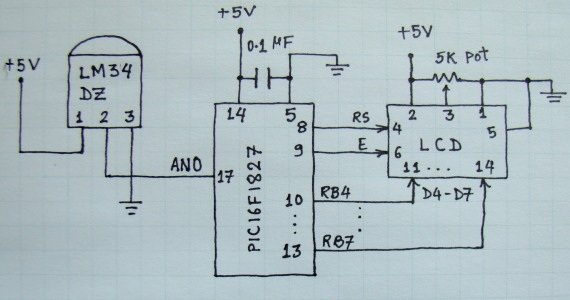 Using Fixed Voltage Reference (FVR) for A D conversion in enhanced mid-range PIC microcontrollers