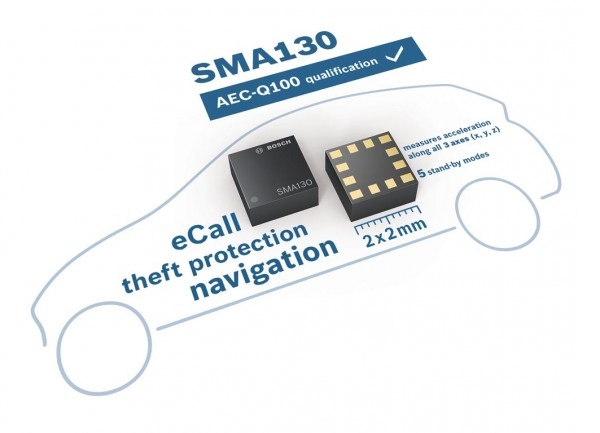 Acceleration sensor for infotainment systems