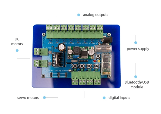 Oktopod Dev Kit for Your Robo-ideas!