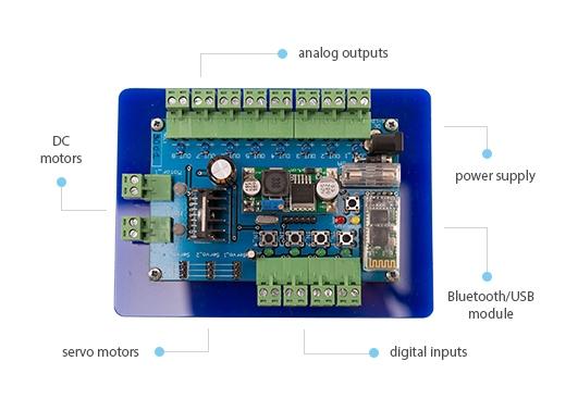 Oktopod Dev Kit for Your Robo-ideas!