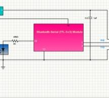 Simple Ham Radio Bluetooth Interface