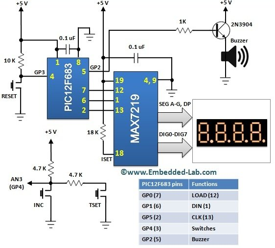 0-9999 seconds count down timer using PIC12F683 microcontroller
