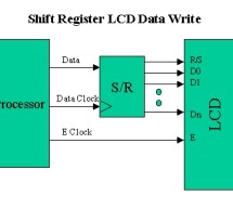 """Build your own """"2-Wire LCD Interface"""" using the PIC16C84 microcontroller"""